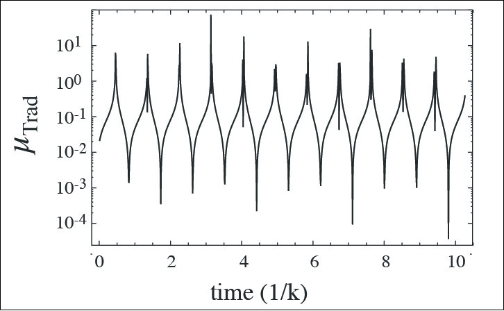 Photon statistics as an experimental test discriminating between theories of spin-selective radical-ion-pair reactions