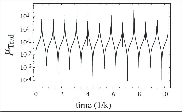 CPL_2012_Photon_Statistics