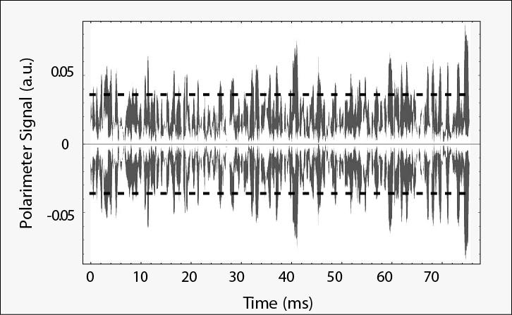 Quantum random number generator based on spin noise
