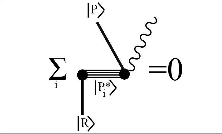 Reactant-product quantum coherence in electron-transfer reactions
