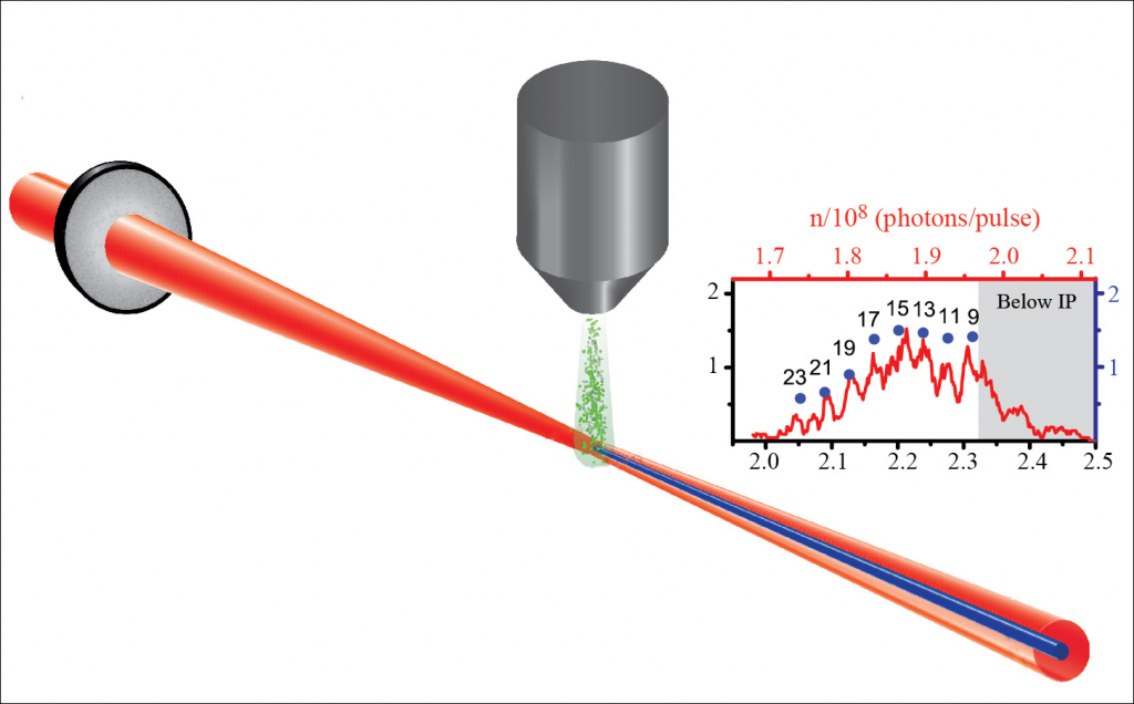 High-order harmonics measured by the photon statistics of the infrared driving-field exiting the atomic medium